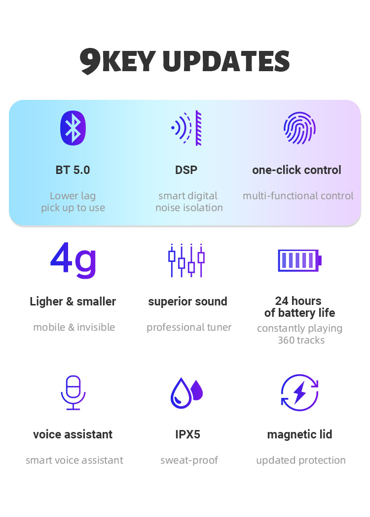 V6 TWS Earbuds-Description 2