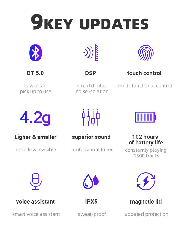 V7 TWS Earbuds 2
