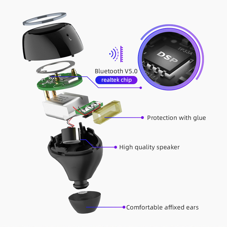 V5 TWS Earbuds-Description-5